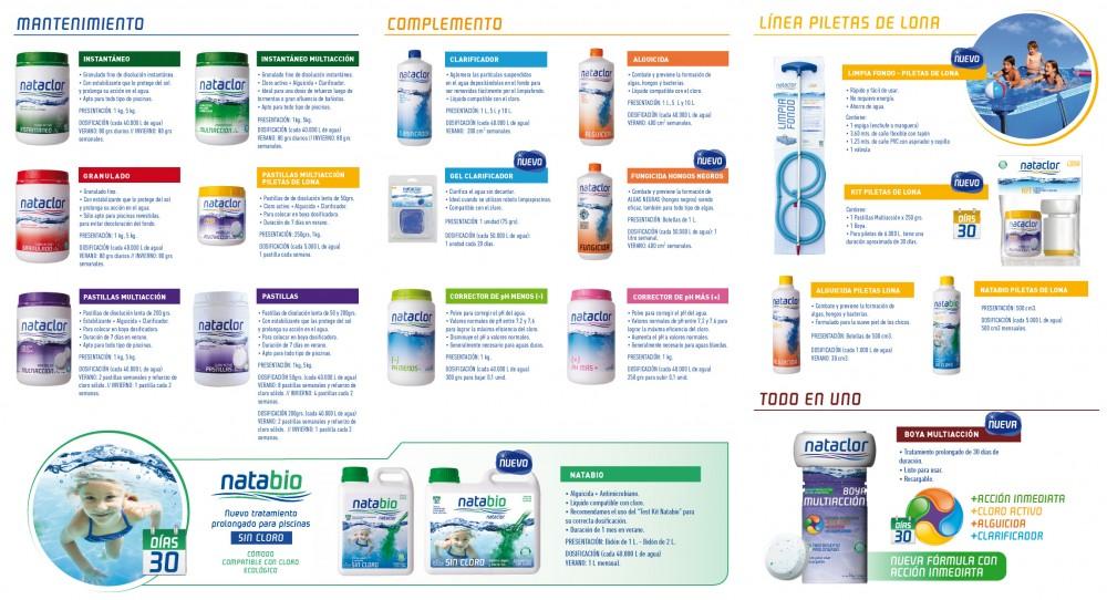 NATACLOR folleto_02 (3)