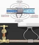 nano-diagrama